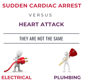 Sudden Cardiac Arrest vs. Heart Attack